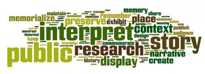 Public History Wordle