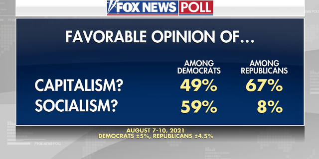 Fox-poll-favorable-opinion.png